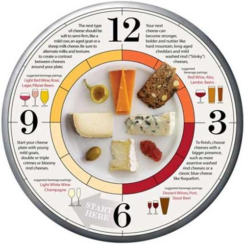 cheese clock
